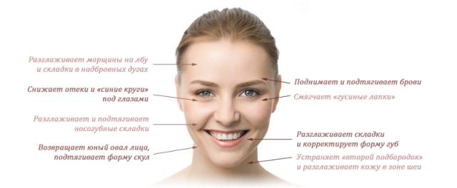 massazh lica