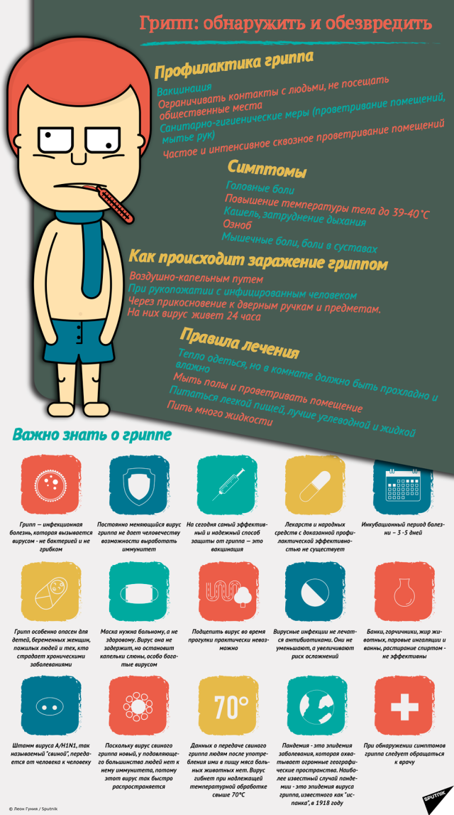 profilaktika i simptomy grippa